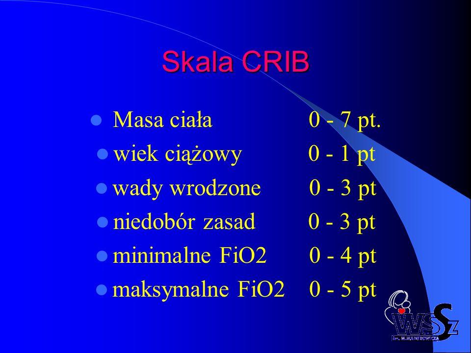 Skala CRIB Masa ciała 0 - 7 pt. wiek ciążowy 0 - 1 pt