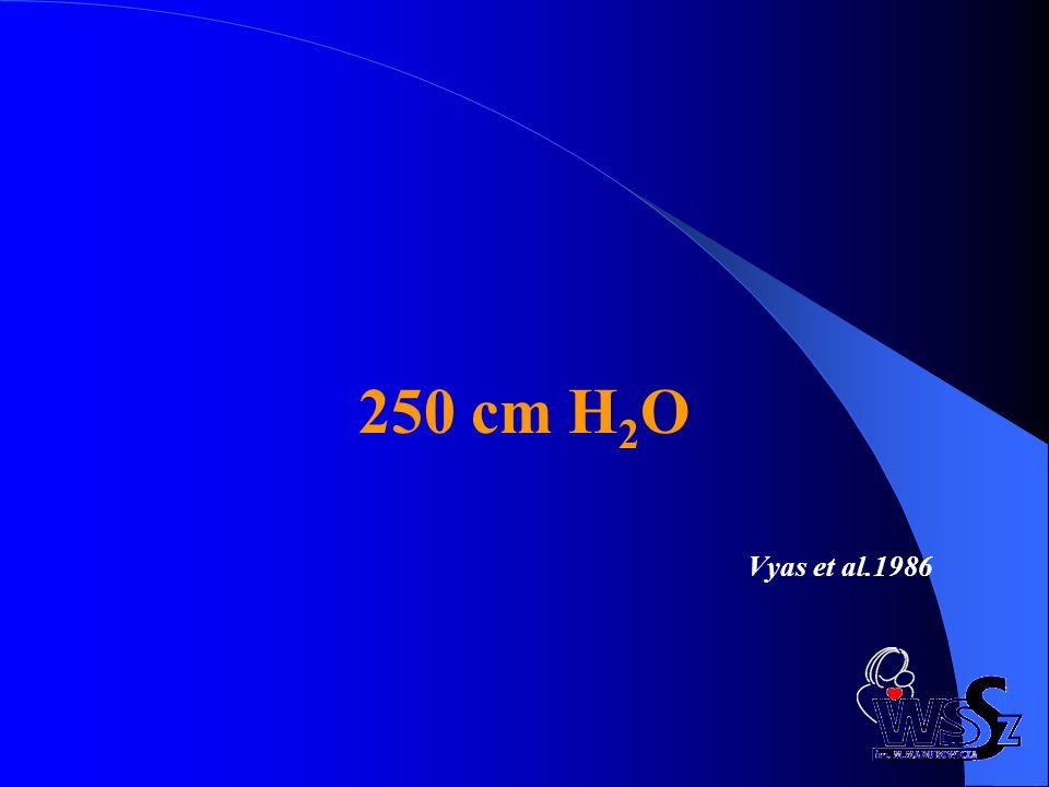 250 cm H2O Vyas et al.1986 60