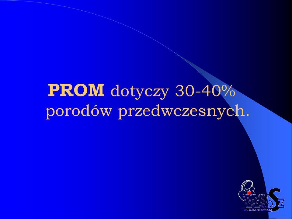 PROM dotyczy 30-40% porodów przedwczesnych.