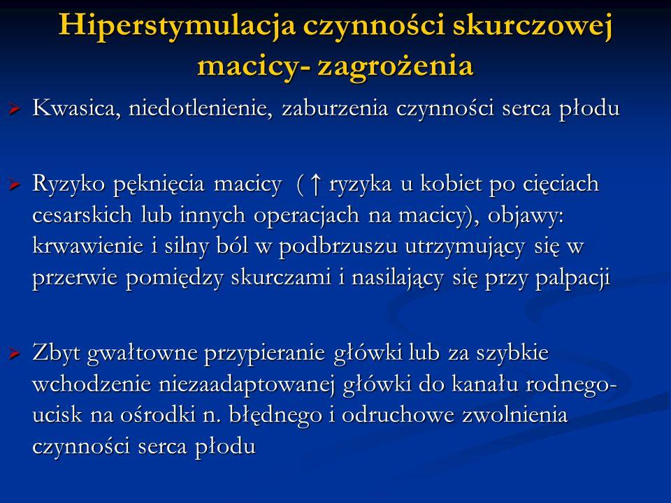 Hiperstymulacja czynności skurczowej macicy- zagrożenia