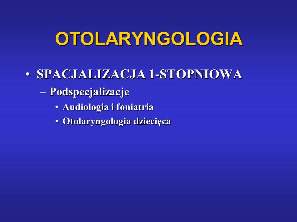 OTOLARYNGOLOGIA SPACJALIZACJA 1-STOPNIOWA Podspecjalizacje