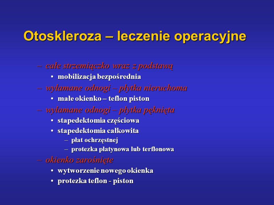 Otoskleroza – leczenie operacyjne