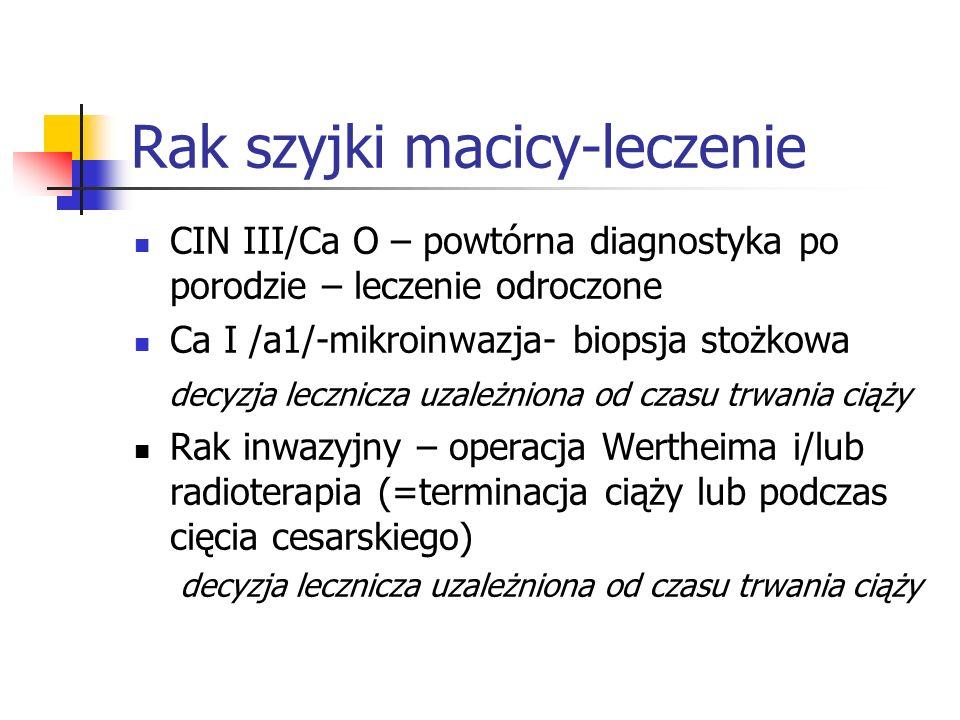 Rak szyjki macicy-leczenie