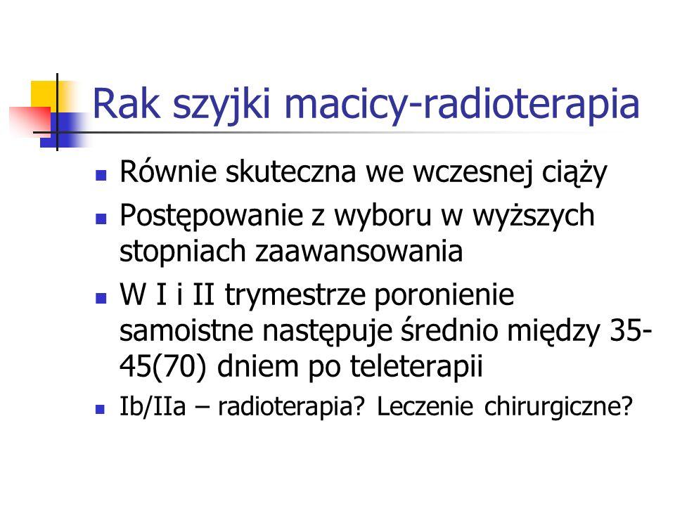 Rak szyjki macicy-radioterapia