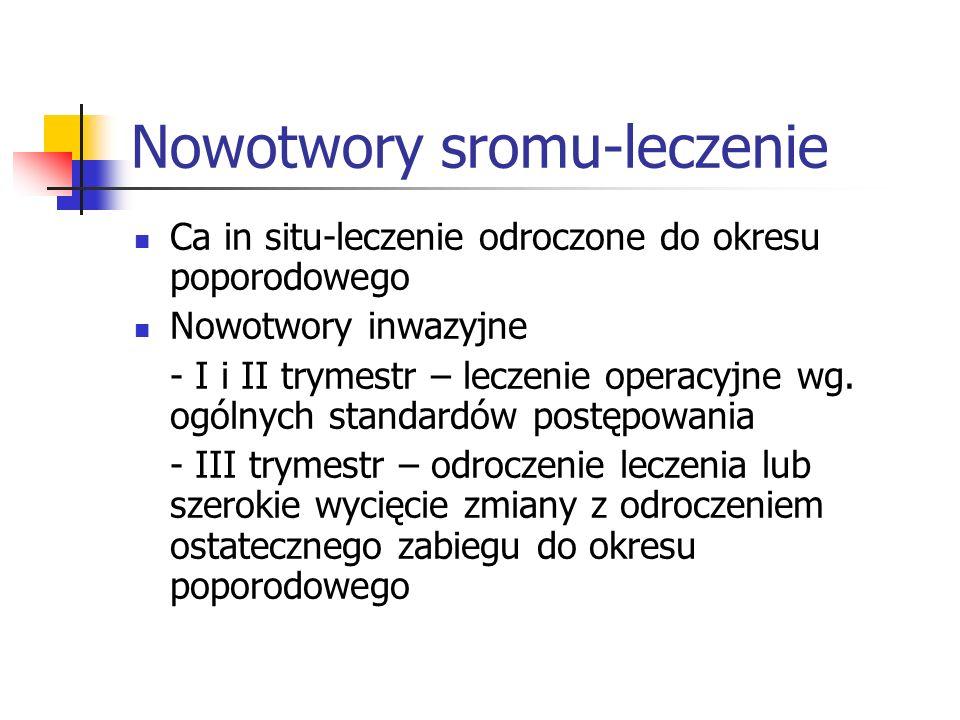 Nowotwory sromu-leczenie