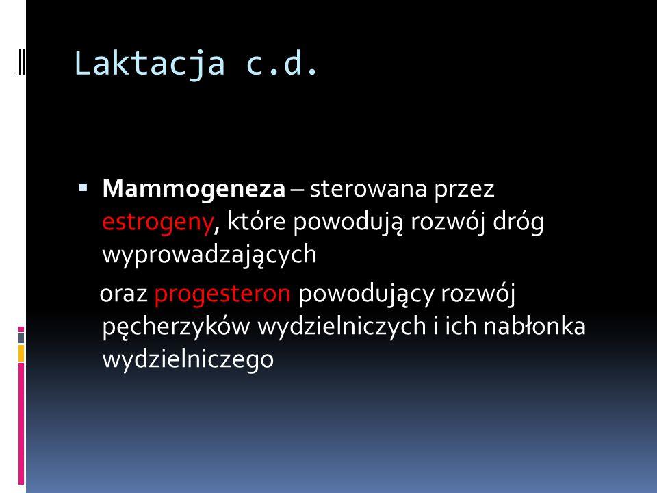 Laktacja c.d. Mammogeneza – sterowana przez estrogeny, które powodują rozwój dróg wyprowadzających.