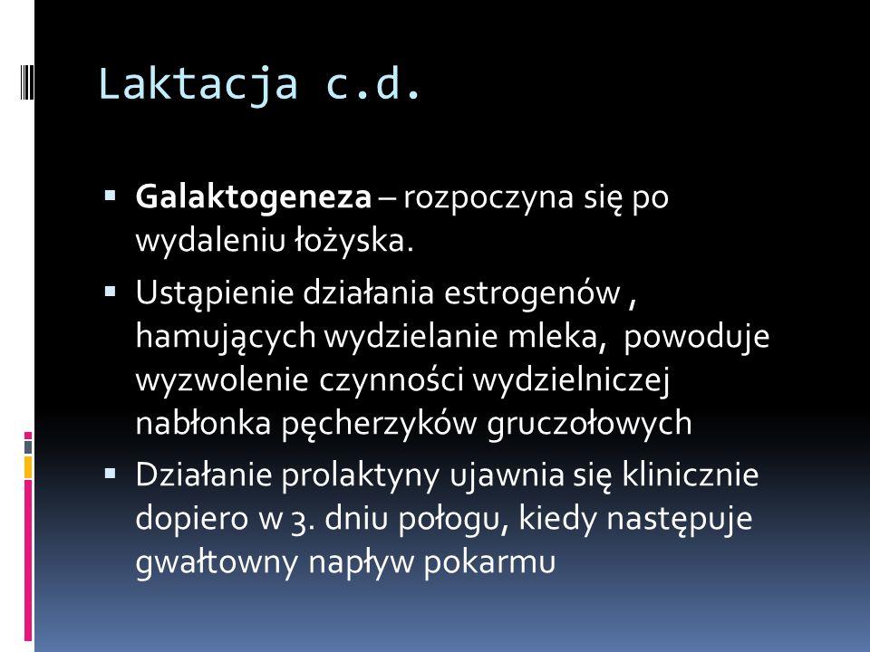 Laktacja c.d. Galaktogeneza – rozpoczyna się po wydaleniu łożyska.