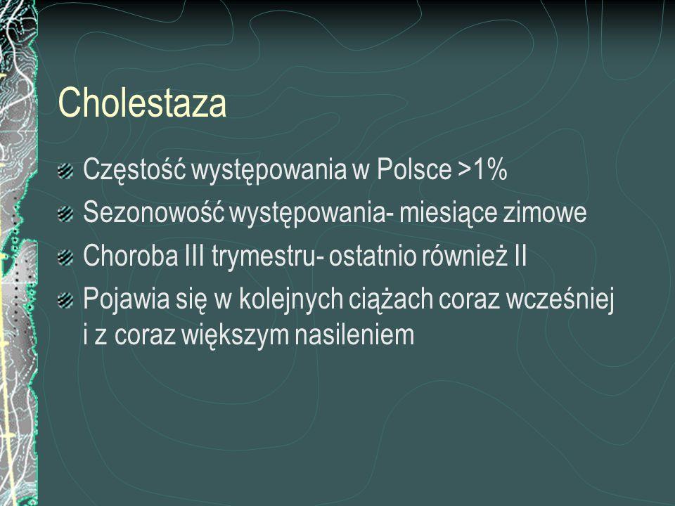 Cholestaza Częstość występowania w Polsce >1%