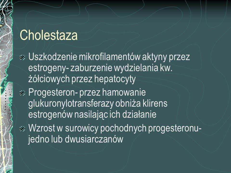 CholestazaUszkodzenie mikrofilamentów aktyny przez estrogeny- zaburzenie wydzielania kw. żółciowych przez hepatocyty.