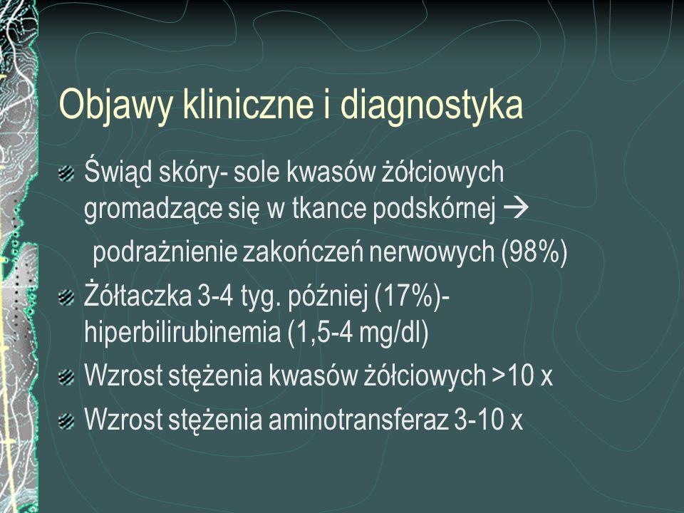 Objawy kliniczne i diagnostyka