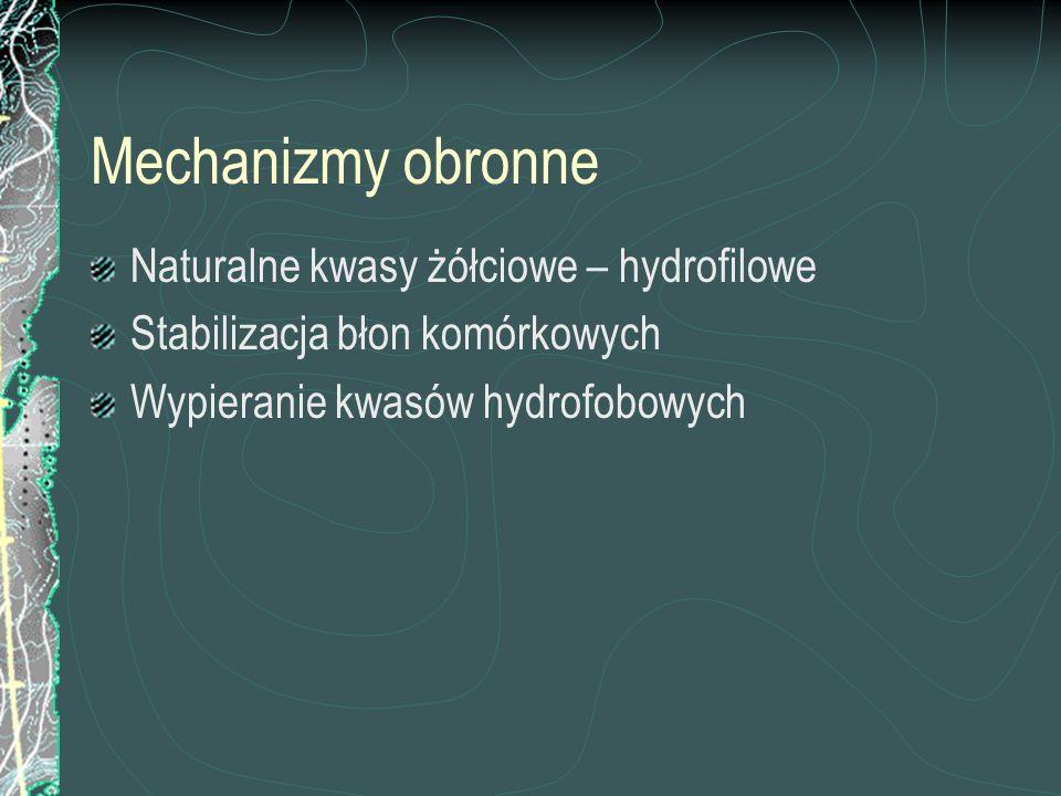 Mechanizmy obronne Naturalne kwasy żółciowe – hydrofilowe