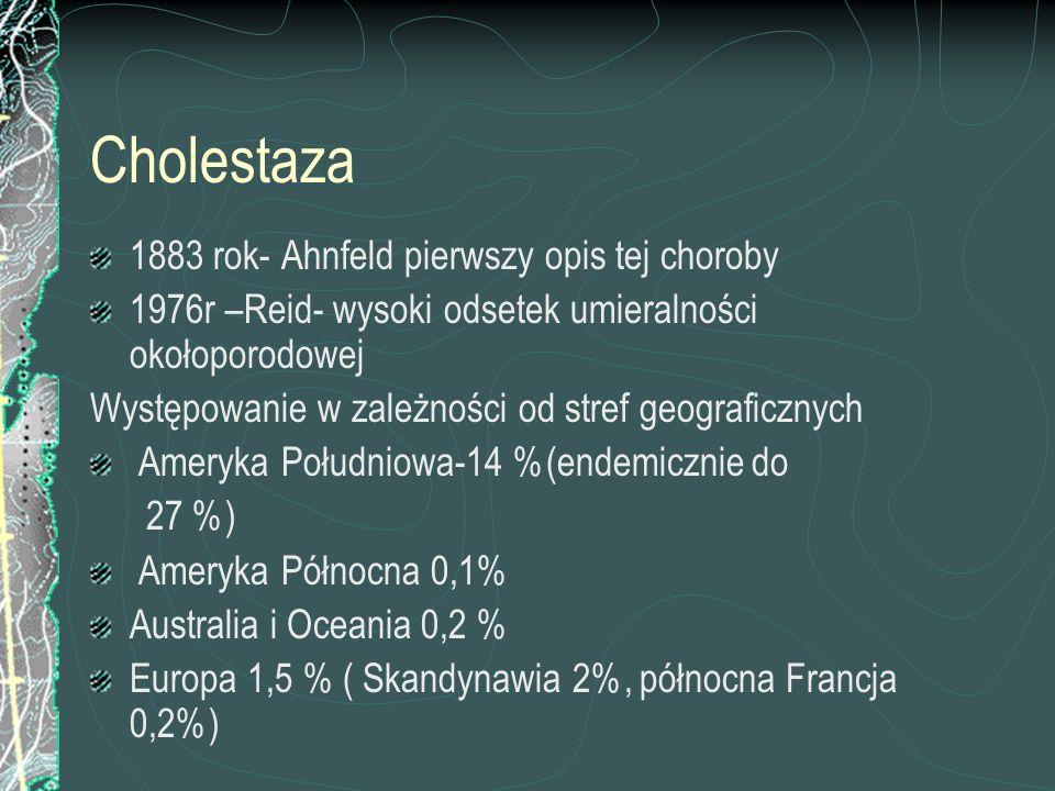 Cholestaza 1883 rok- Ahnfeld pierwszy opis tej choroby
