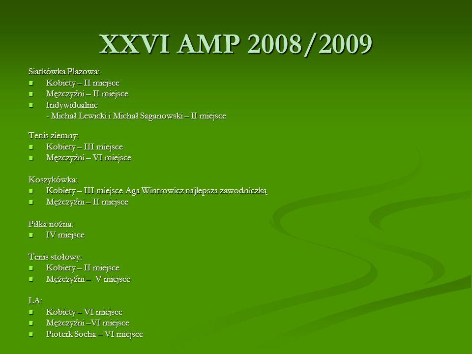 XXVI AMP 2008/2009 Siatkówka Plażowa: Kobiety – II miejsce