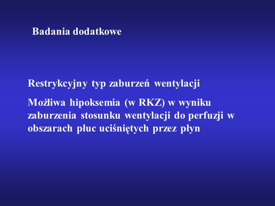 Badania dodatkowe Restrykcyjny typ zaburzeń wentylacji.