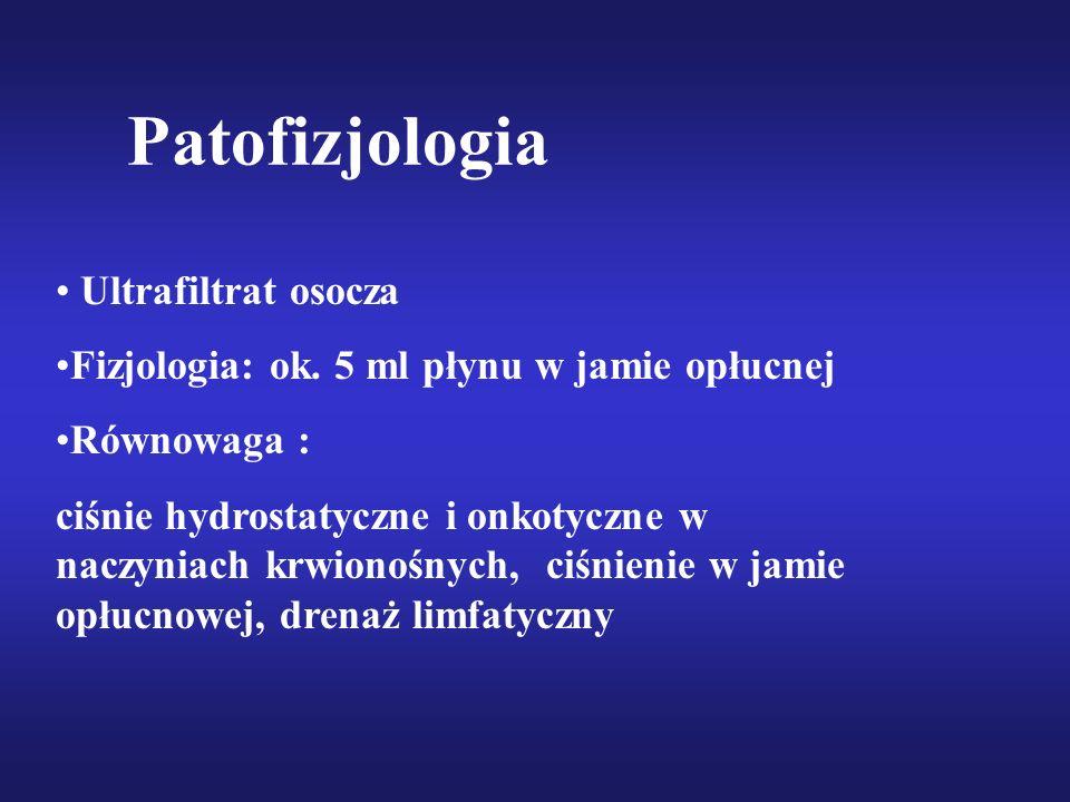 Patofizjologia Ultrafiltrat osocza