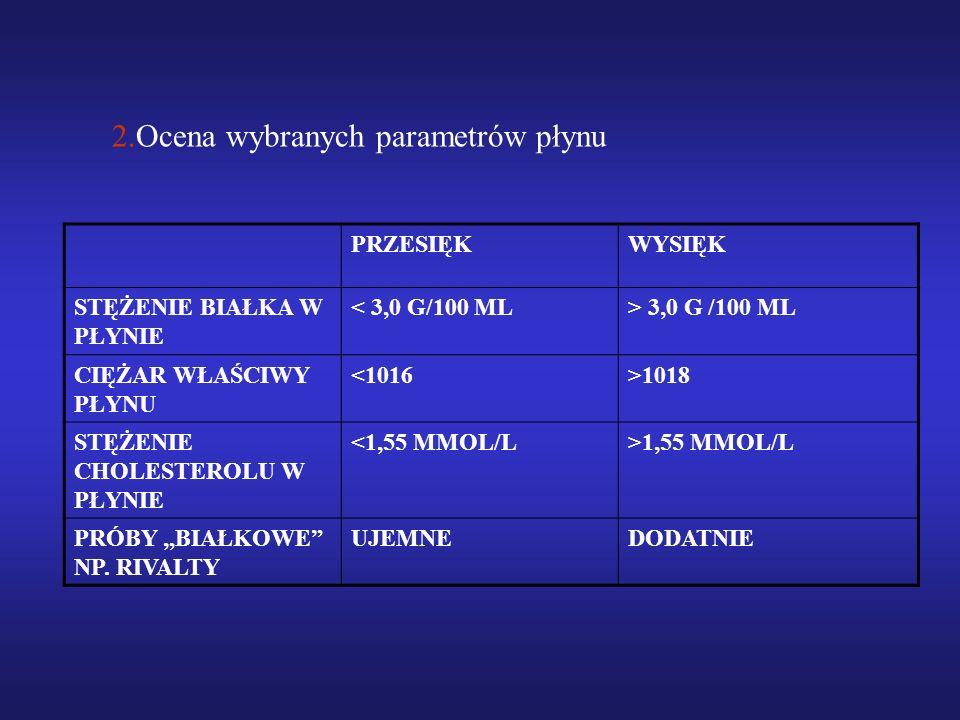 2.Ocena wybranych parametrów płynu