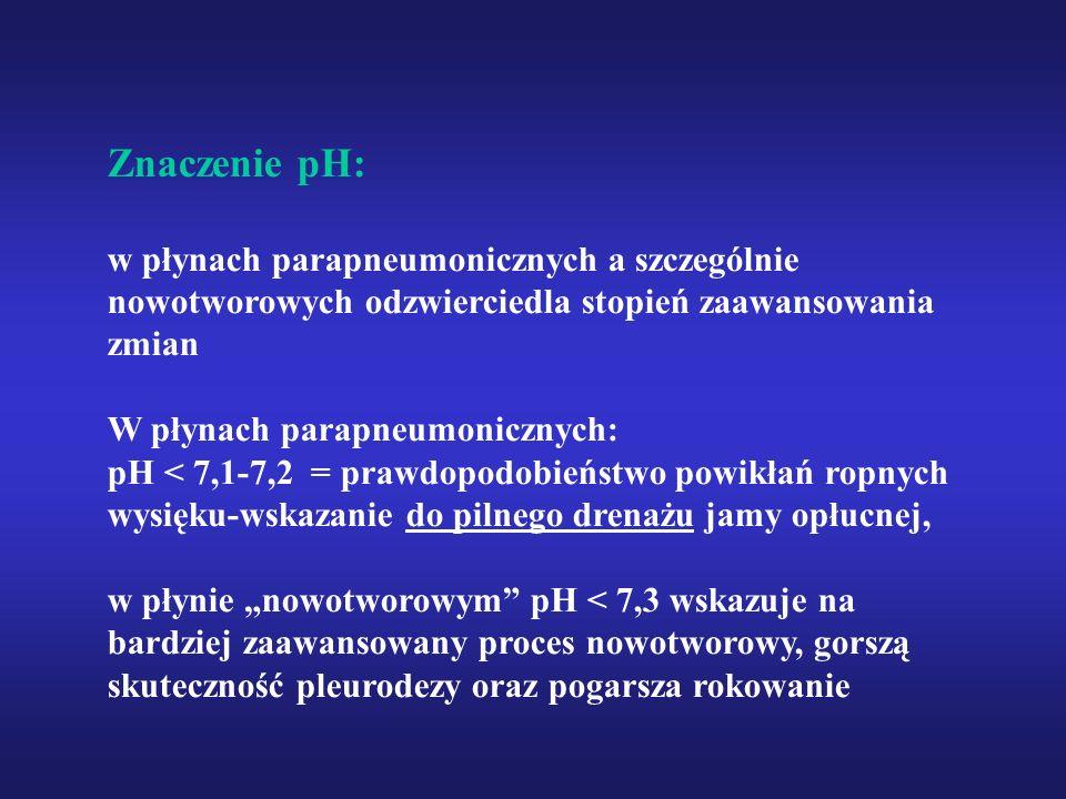 Znaczenie pH: w płynach parapneumonicznych a szczególnie nowotworowych odzwierciedla stopień zaawansowania zmian.