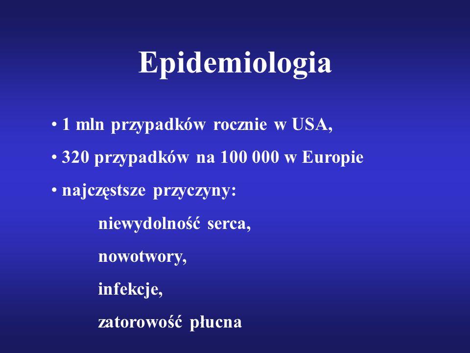 Epidemiologia 1 mln przypadków rocznie w USA,