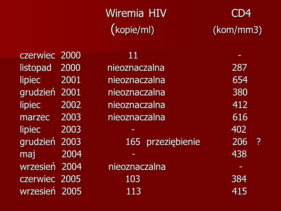 (kopie/ml) (kom/mm3) Wiremia HIV CD4 czerwiec 2000 11 -