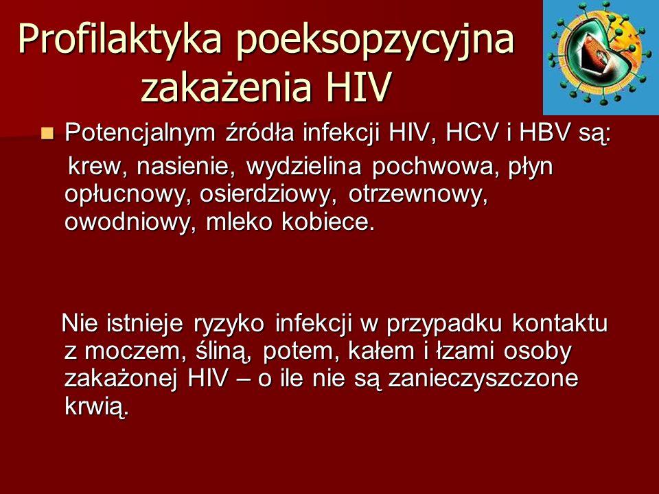 Profilaktyka poeksopzycyjna zakażenia HIV