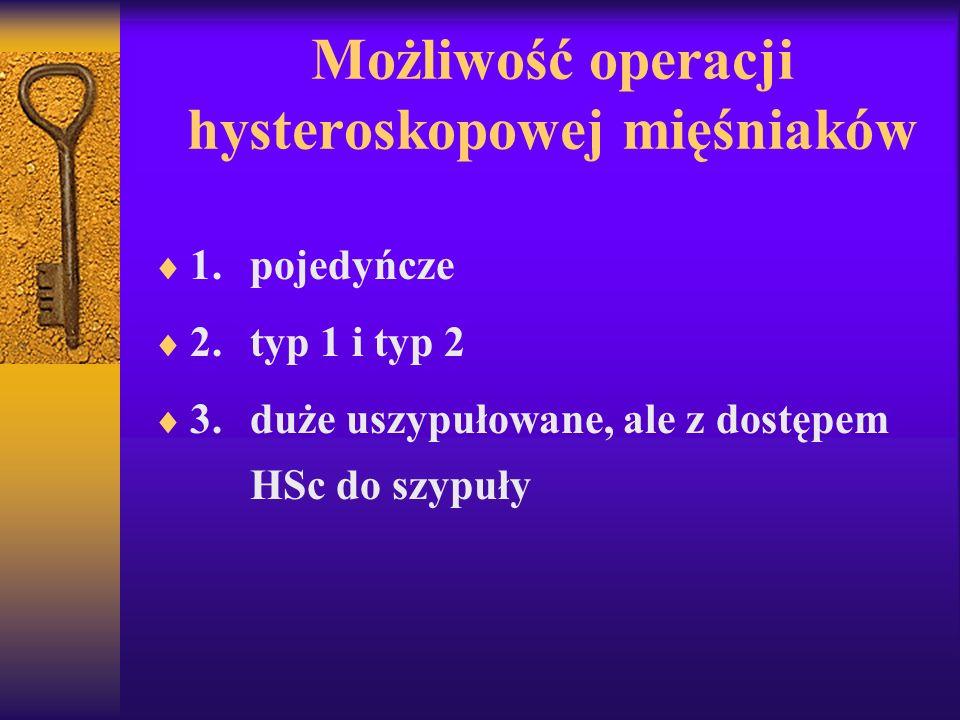 Możliwość operacji hysteroskopowej mięśniaków