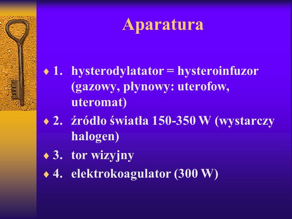 Aparatura 1. hysterodylatator = hysteroinfuzor (gazowy, płynowy: uterofow, uteromat) 2. źródło światła 150-350 W (wystarczy halogen)
