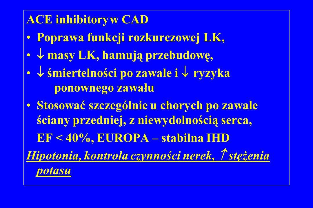 ACE inhibitory w CAD Poprawa funkcji rozkurczowej LK,  masy LK, hamują przebudowę,  śmiertelności po zawale i  ryzyka ponownego zawału.