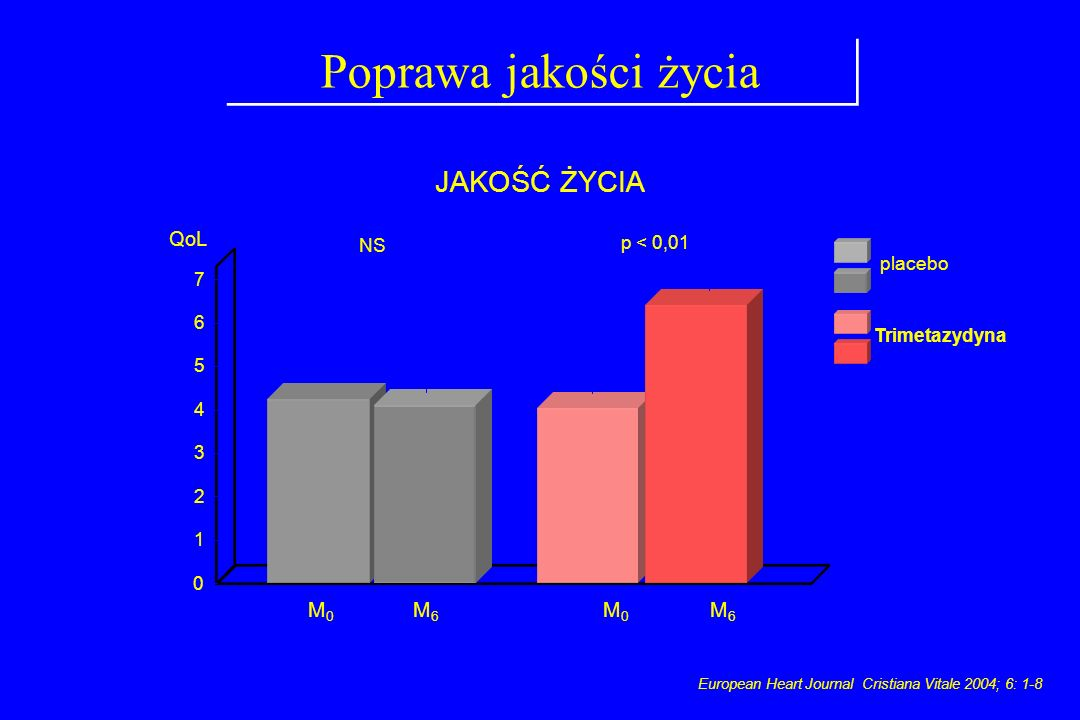 European Heart Journal Cristiana Vitale 2004; 6: 1-8