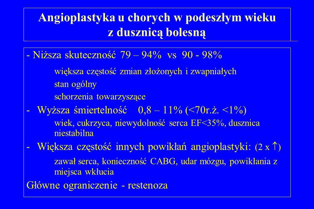 Angioplastyka u chorych w podeszłym wieku z dusznicą bolesną