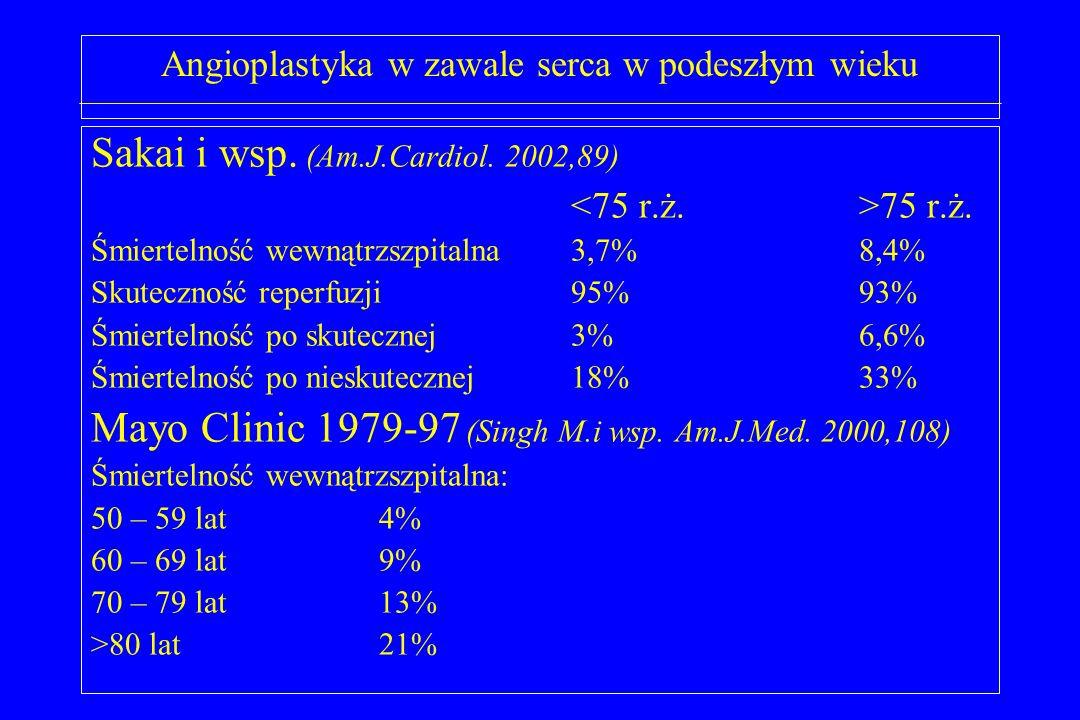 Angioplastyka w zawale serca w podeszłym wieku