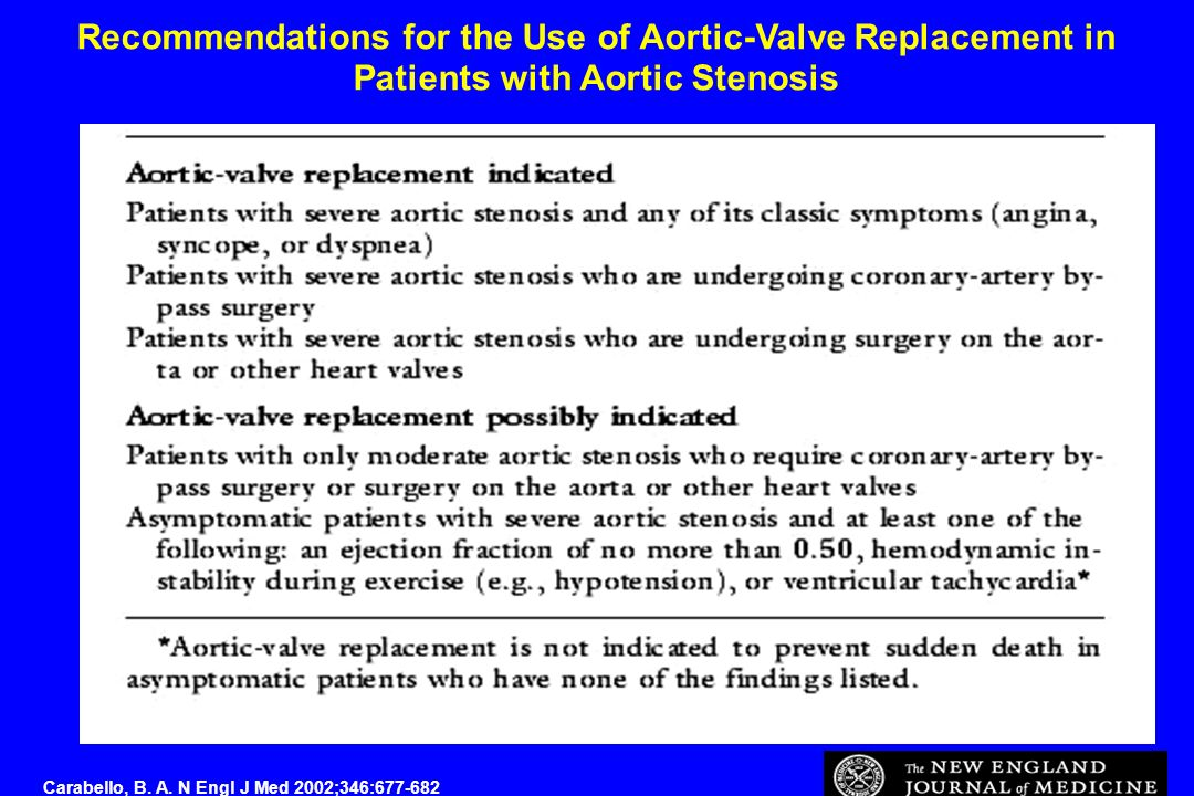 Recommendations for the Use of Aortic-Valve Replacement in Patients with Aortic Stenosis