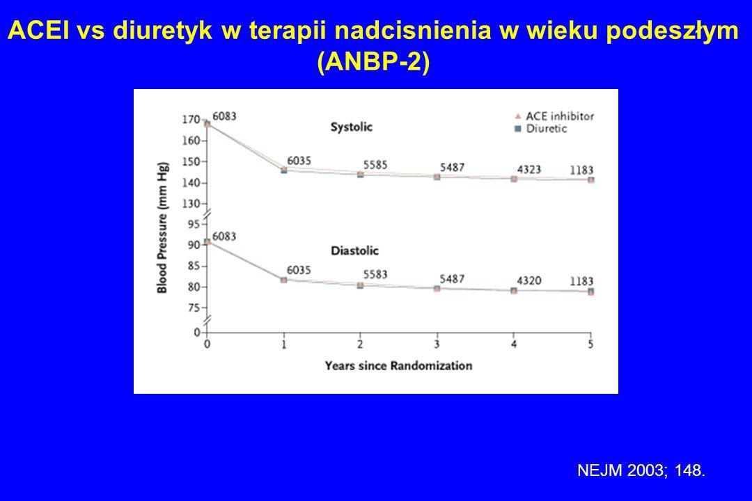 ACEI vs diuretyk w terapii nadcisnienia w wieku podeszłym