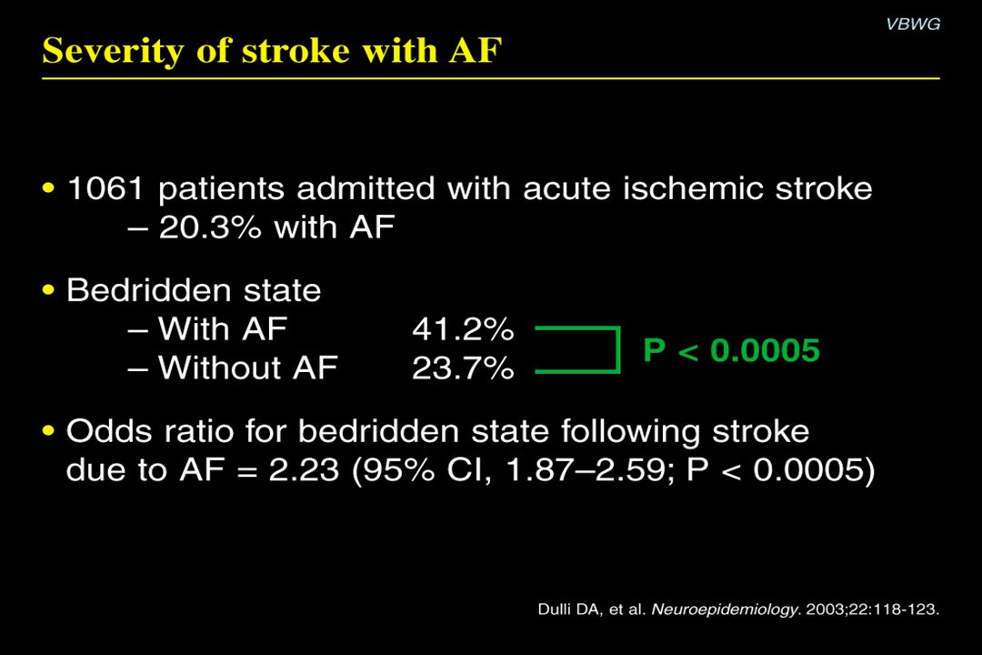 Severity of stroke with AF Content Points: