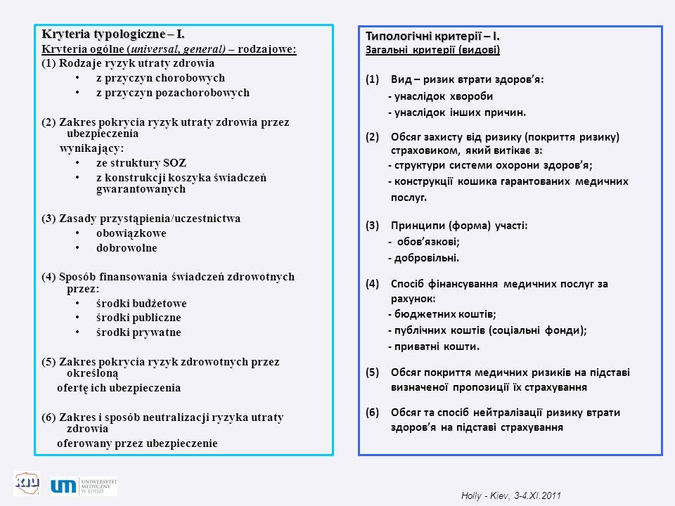 Kryteria typologiczne – I. Типологічні критерії – I.