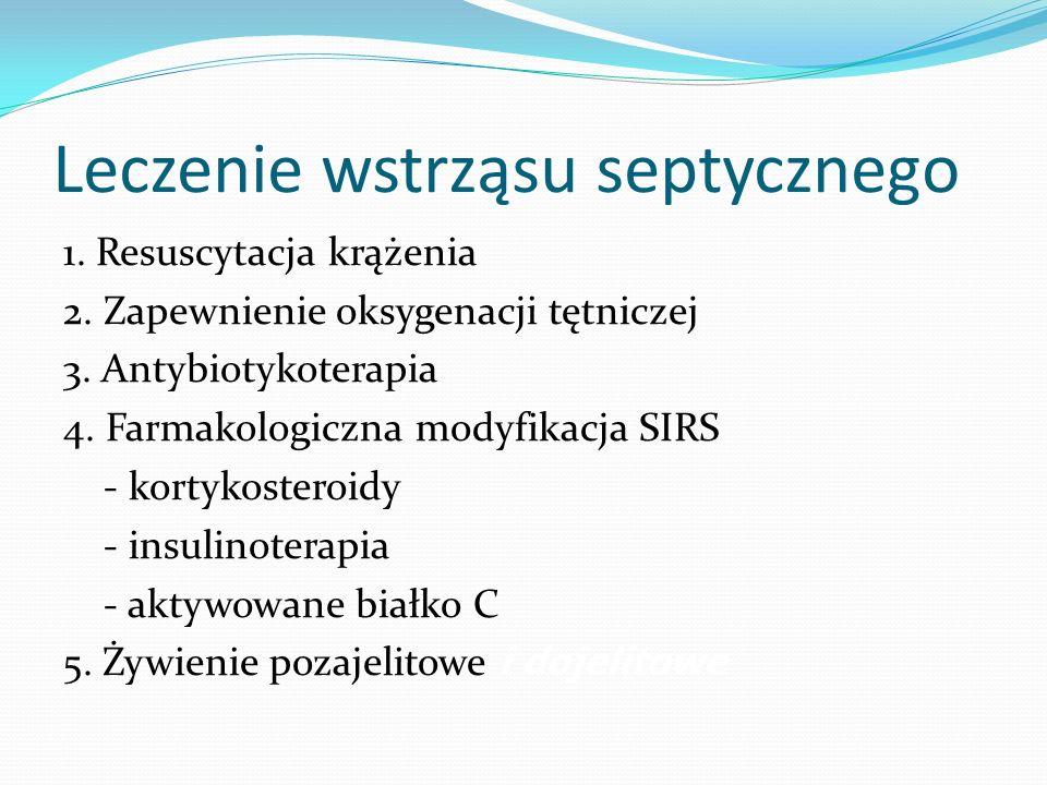 Leczenie wstrząsu septycznego