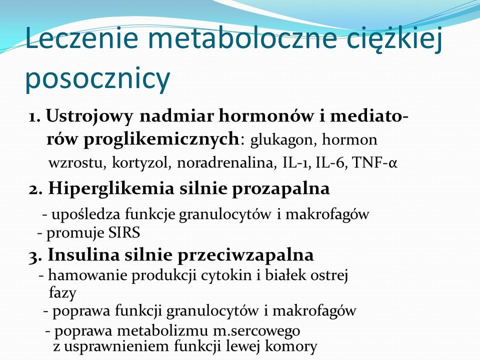 Leczenie metaboloczne ciężkiej posocznicy