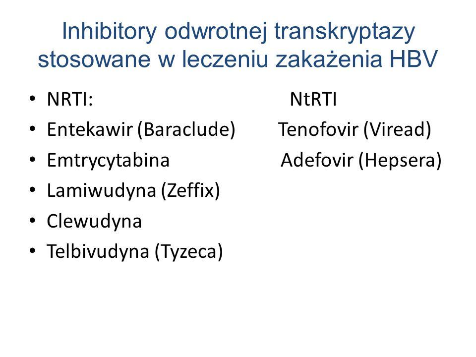Inhibitory odwrotnej transkryptazy stosowane w leczeniu zakażenia HBV