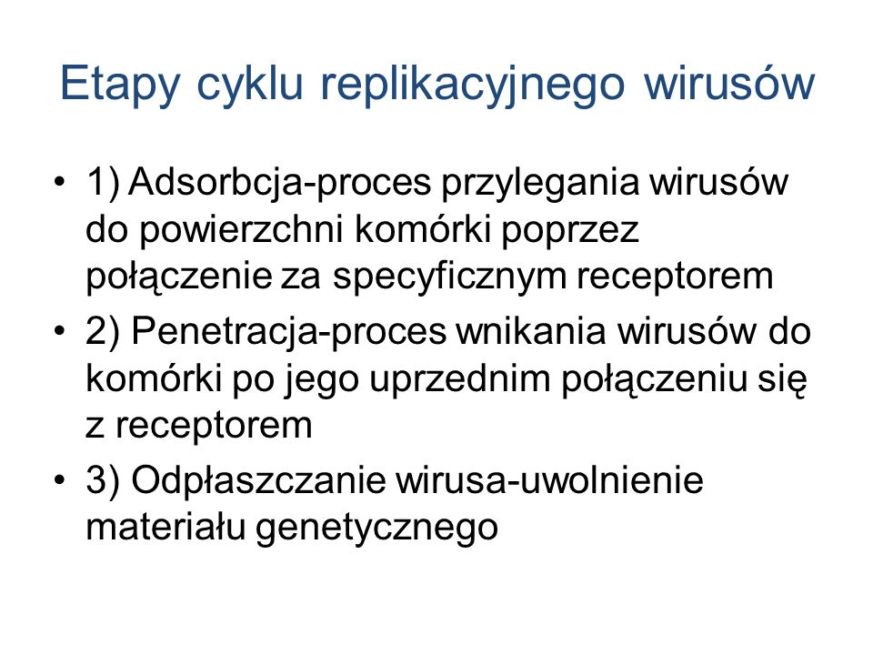 Etapy cyklu replikacyjnego wirusów