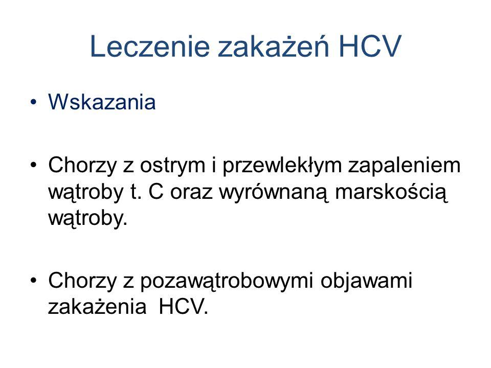 Leczenie zakażeń HCV Wskazania