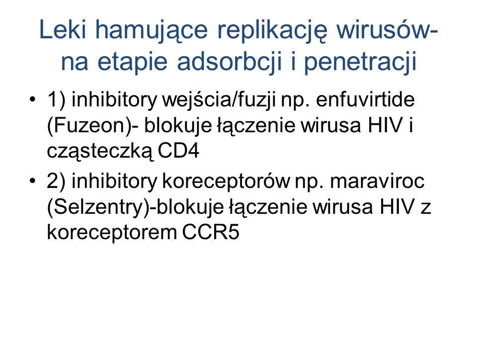 Leki hamujące replikację wirusów-na etapie adsorbcji i penetracji