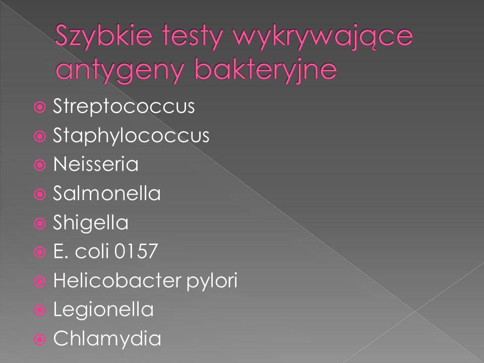 Szybkie testy wykrywające antygeny bakteryjne