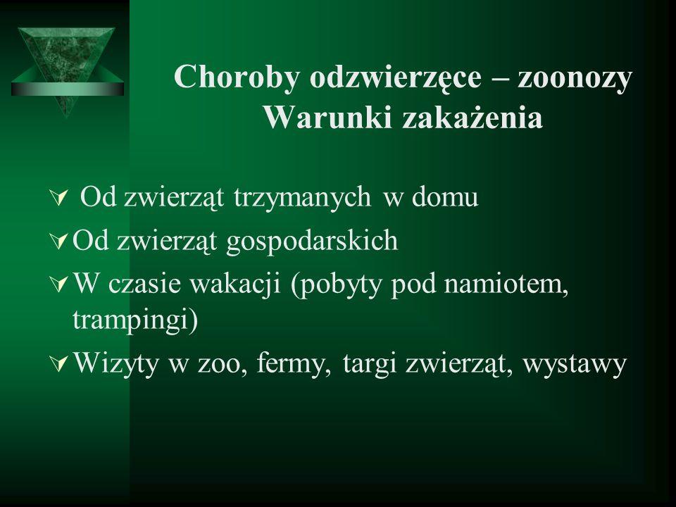 Choroby odzwierzęce – zoonozy Warunki zakażenia
