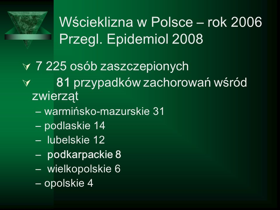 Wścieklizna w Polsce – rok 2006 Przegl. Epidemiol 2008