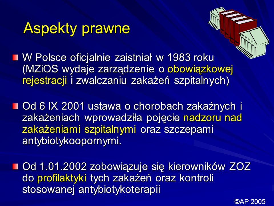 Aspekty prawne W Polsce oficjalnie zaistniał w 1983 roku (MZiOS wydaje zarządzenie o obowiązkowej rejestracji i zwalczaniu zakażeń szpitalnych)