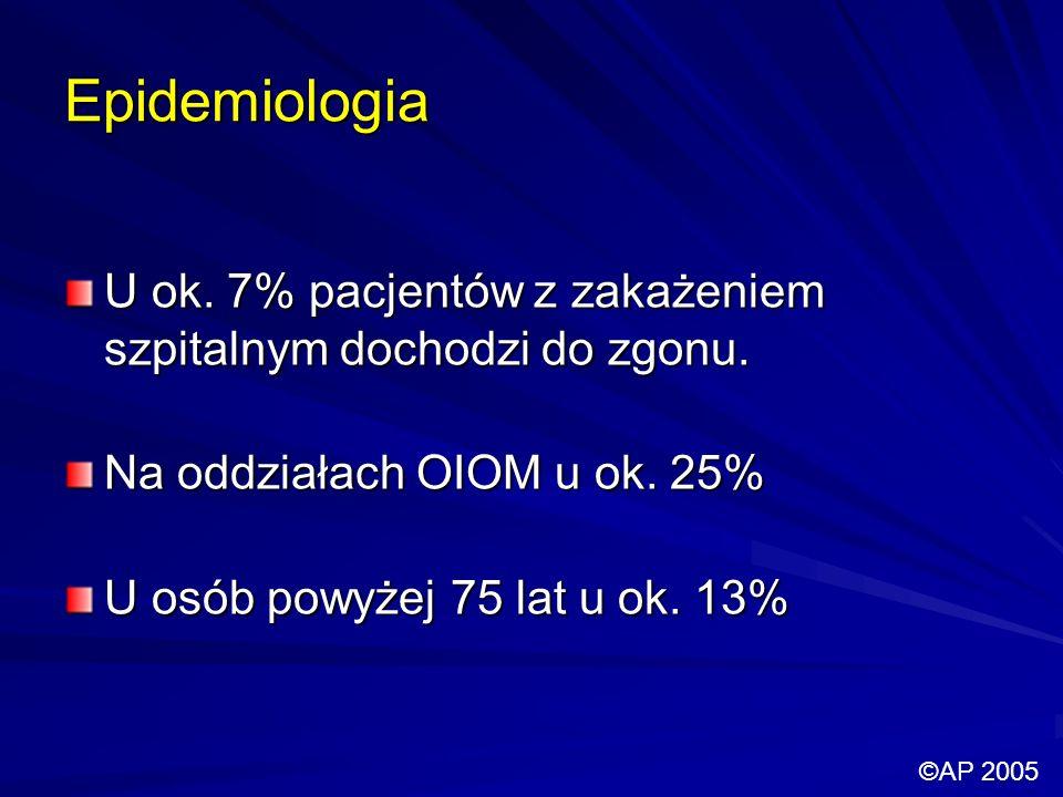 Epidemiologia U ok. 7% pacjentów z zakażeniem szpitalnym dochodzi do zgonu. Na oddziałach OIOM u ok. 25%