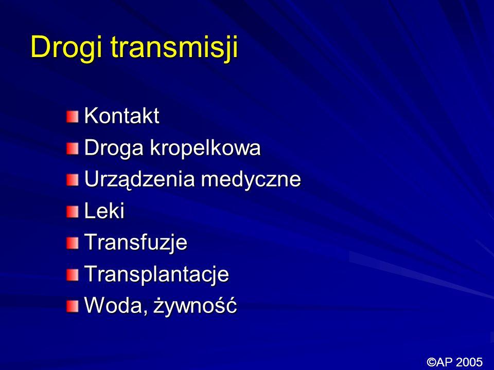 Drogi transmisji Kontakt Droga kropelkowa Urządzenia medyczne Leki