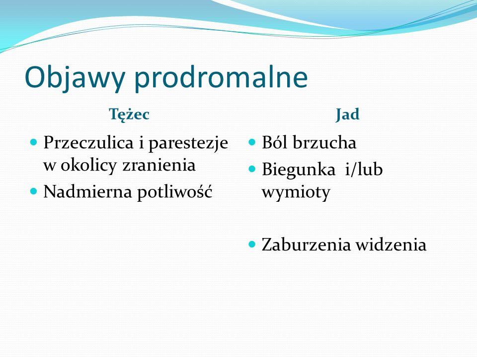 Objawy prodromalne Przeczulica i parestezje w okolicy zranienia
