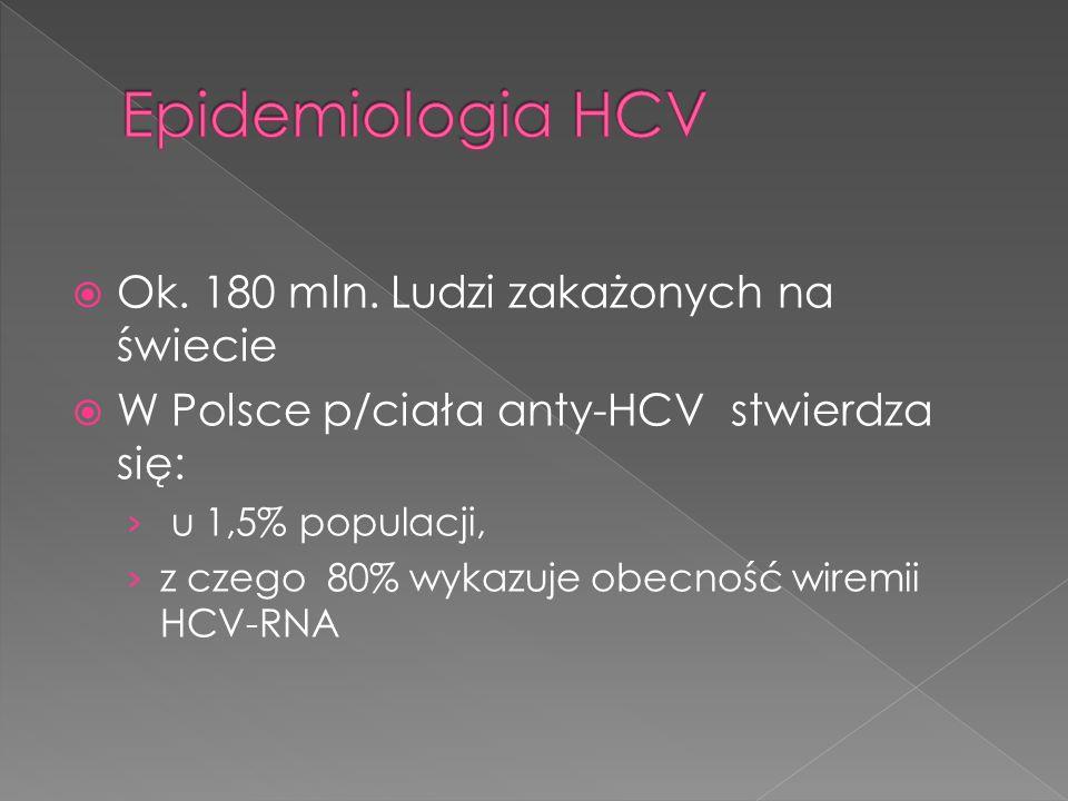 Epidemiologia HCV Ok. 180 mln. Ludzi zakażonych na świecie