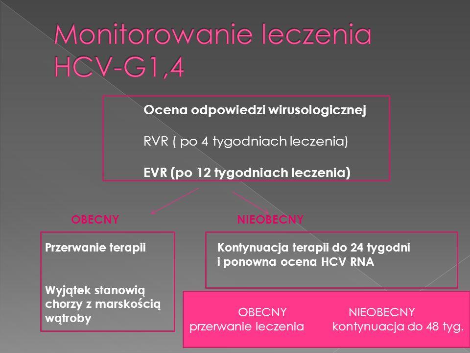Monitorowanie leczenia HCV-G1,4