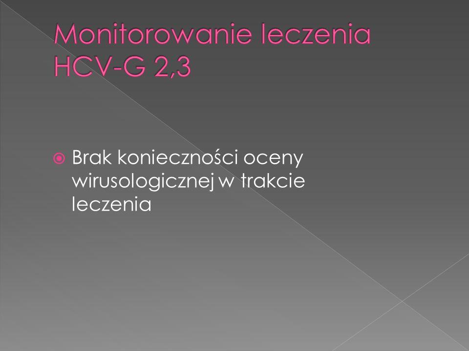 Monitorowanie leczenia HCV-G 2,3